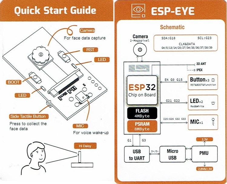 ESP-EYE: ESP32-based board for AI (voice wake-up and face